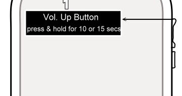 Itel Restore Code