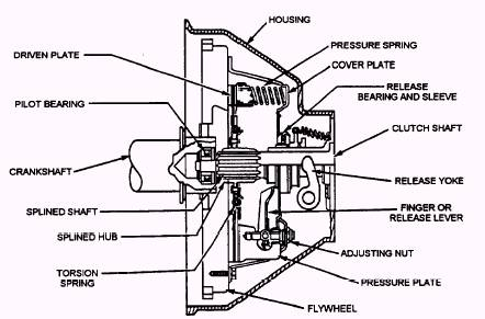 Hydrogen Gas Engine Early Combustion Engine Wiring Diagram