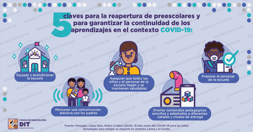 Hablemos de la reapertura de preescolares y los aprendizajes de los niños más pequeños (Diana Hincapié) www.blogs.iadb.org
