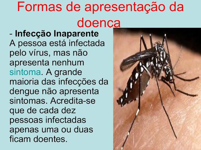 Infecção Inaparente