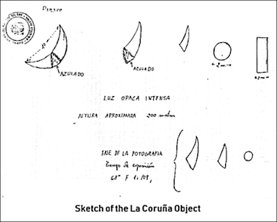 Sketch of the Coruna Object