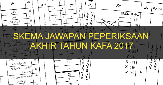 Skema Jawapan Peperiksaan Akhir Tahun KAFA 2017