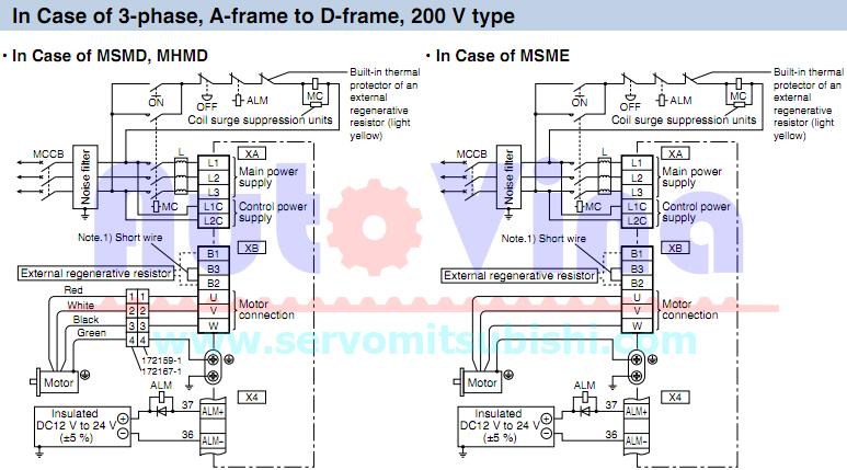 Sơ đầu đấu nối servo Panasonic Minas A5 loại 3 phase 220V Frame A, B, C, D