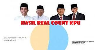 WOW !! Perolehan Suara PDIP di Bali Melebihi Jumlah DPT Asli, Begini Penjelasan KPU Bali