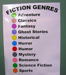 writing genre