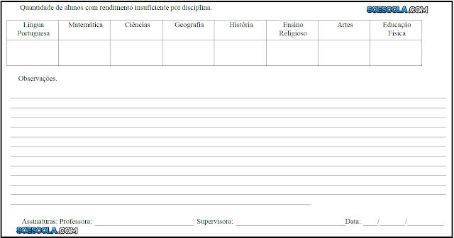 E na terceira parte além de poder analisar o rendimento dos alunos por disciplina você poderá fazer uma observação geral.