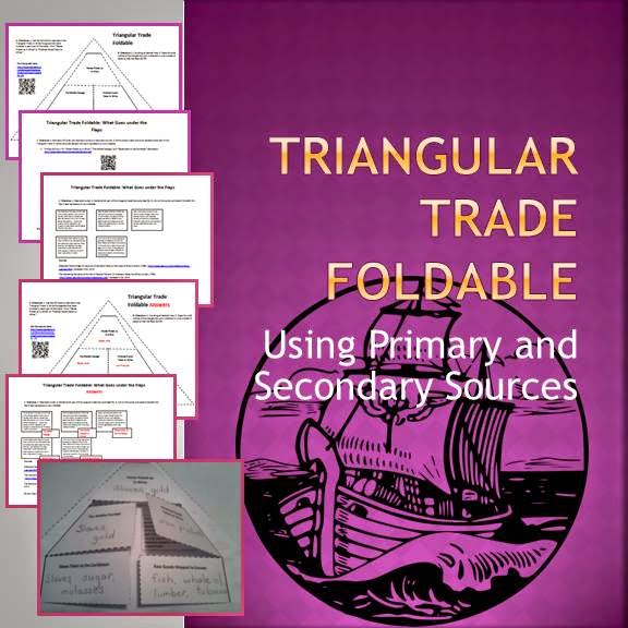 Triangular Trade Foldable