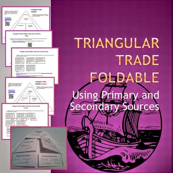 Triangular Trade Foldable