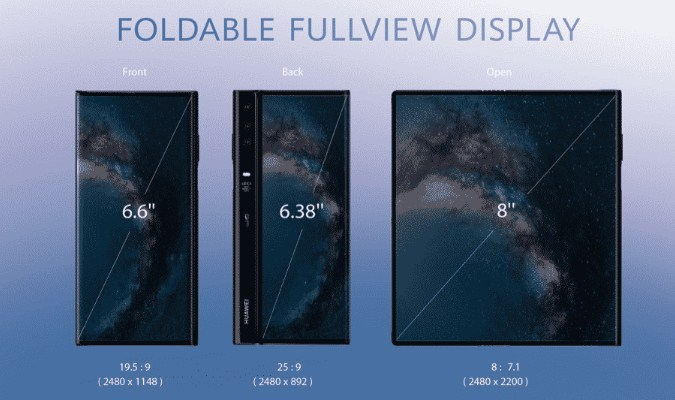 Tampilan Display Huawei Mate X