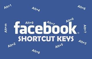 Tổng Hợp Những Phím Tắt Của Facebook Trên Trình Duyệt