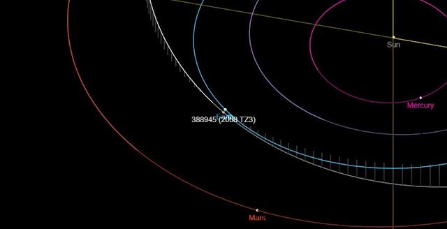 Illustration showing the position of asteroid 2008 TZ3 on May 9. Credit: NASA