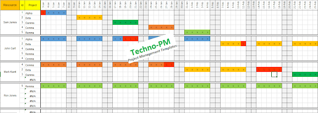 team resource plan, team resource planning template