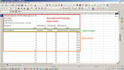 NetLogo BehaviorSpace final table ouput structure