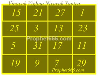 Vinayak Vighna Nivarak Yantra of Ganpati
