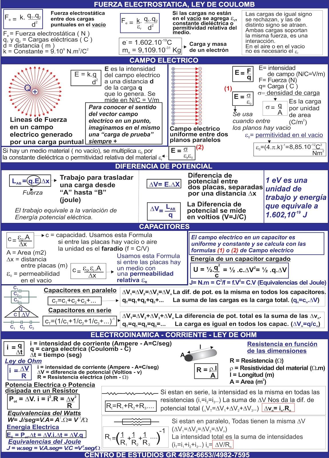 Bonito Centro De Las Hojas De Trabajo De Matemáticas Ilustración ...