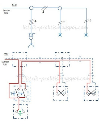 Wiring diagram rumah wire center instalasi listrik rumah dengan memahami wiring diagram listrik praktis rh listrik praktis com contoh wiring diagram rumah wiring diagram for mahindra 2615 asfbconference2016 Choice Image
