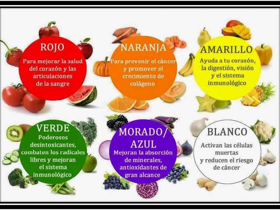 Alimentacion por colores mayte en la cocina - Que alimentos son antioxidantes naturales ...