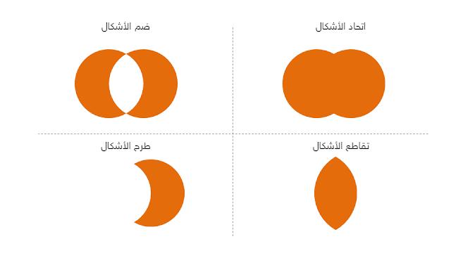 دمج الأشكال بوربوينت 2010