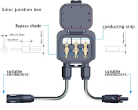 How to choose a junction box