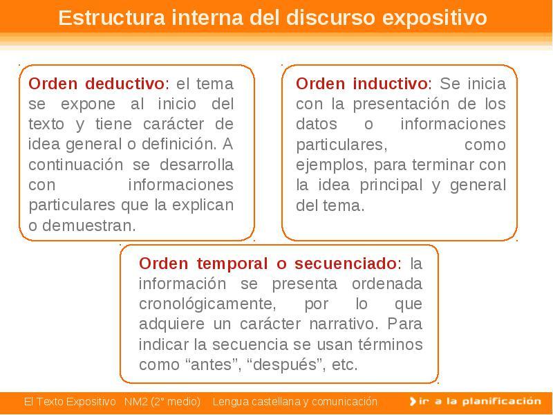 Lenguaje Y Comunicación Mayo 2013