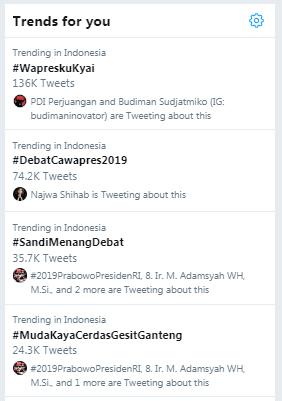 Biasanya Dikuasai Kubu 02, Sekarang Trending Topic di Twitter #WapreskuKyai