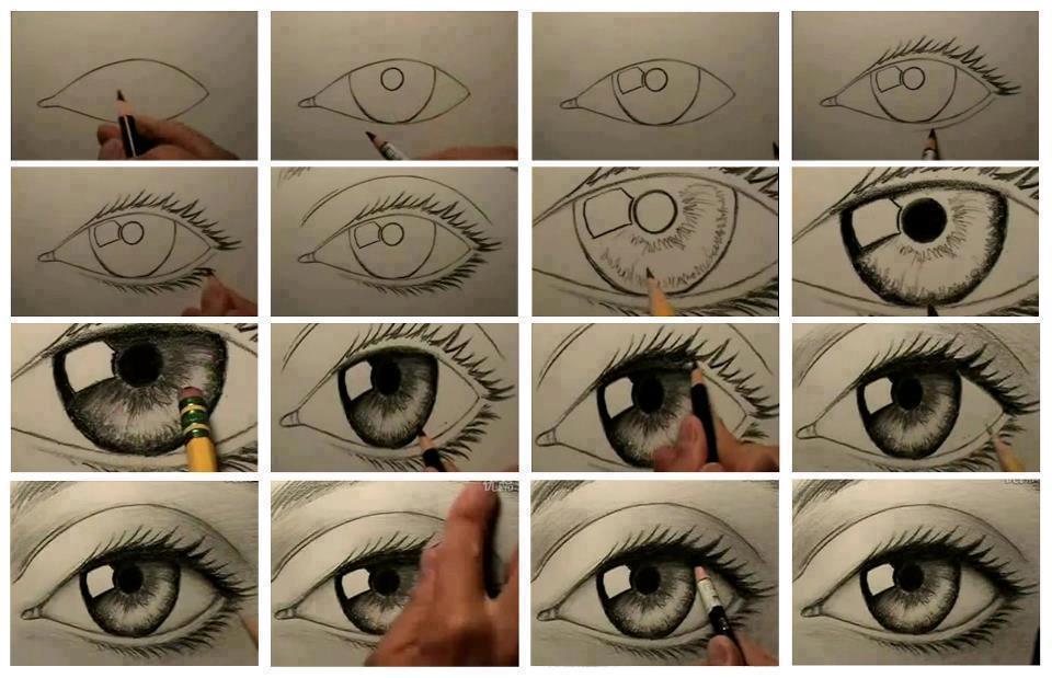 Educacion Plastica Con Mayalen Dibujar El Ojo Y La Boca