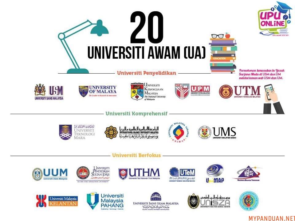 Senarai Ipta Di Malaysia Unit Perkhidmatan Bimbingan Kaunseling Mrsm Pasir Salak