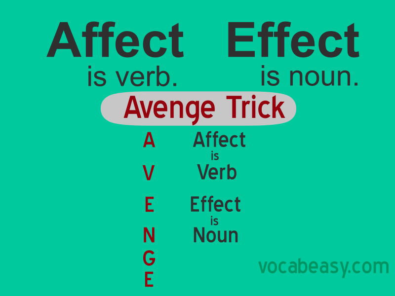 Affect Vs Effect Learn With Mind Trick Make Your English Easy