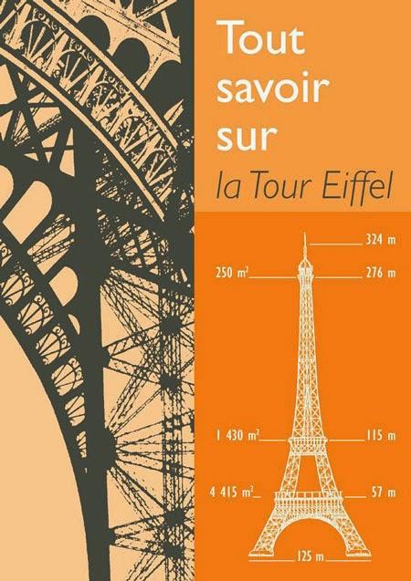 Paryż w pigułce #2 - La Tour Eiffel - informacje o Wieży Eiffla 5 - Francuski przy kawie