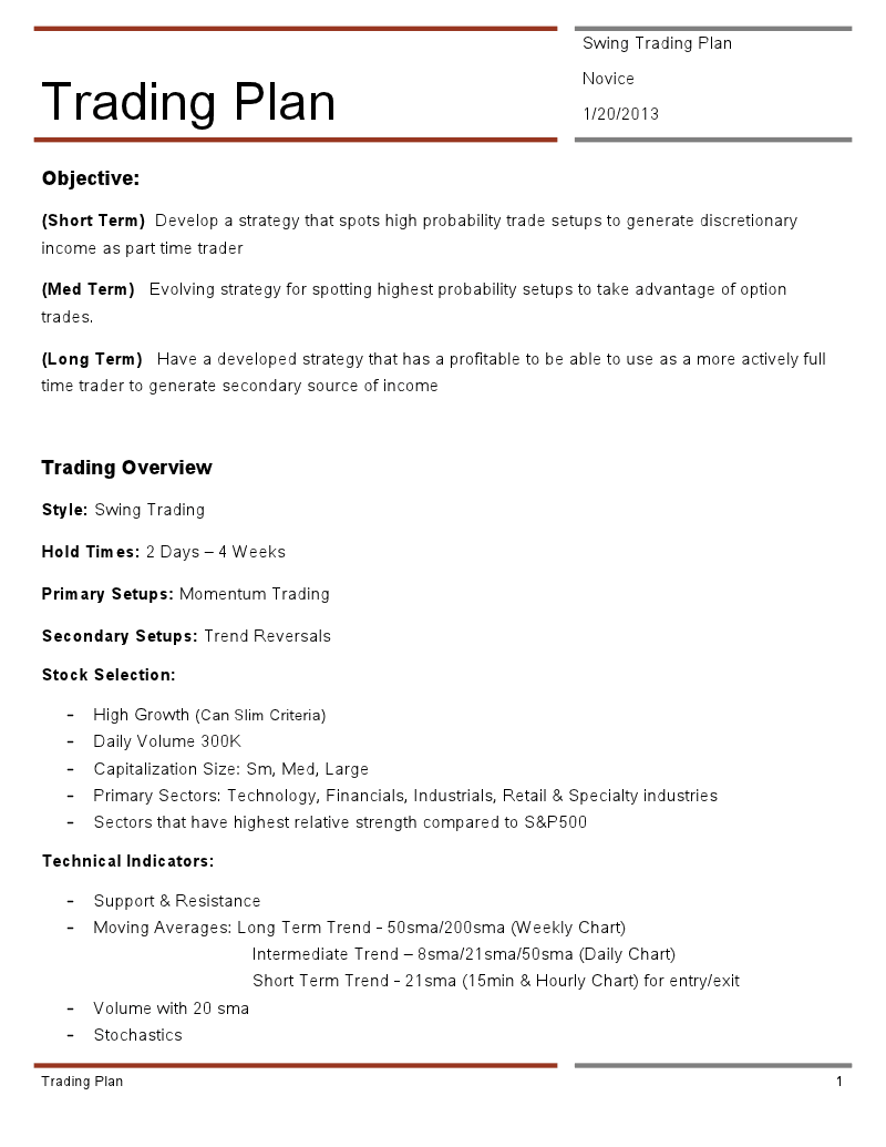 Art of trading anatomy of a good trading plan for Options trading plan template