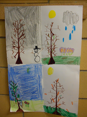 Learn, Explore, Create: Kindergarten Four Seasons Drawing