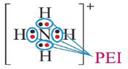 ikatan ion NH4