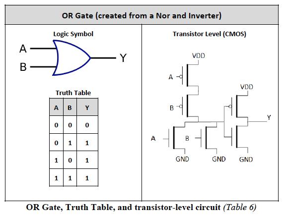 C1383 transistor datasheet