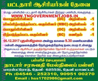 nadar-saraswathi-hr-sec-school-theni-bt-asst-teacher-science-and-maths-subject-vacancies-www-tngovernmentjobs-in