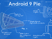 Android Pie la mode: Security & Privacy