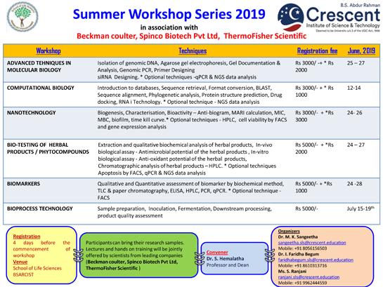 Crescent University Summer Workshops 2019 | From June 2019 in