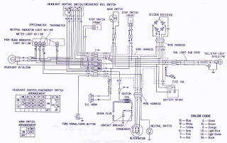 Honda    XL100 Electrical    Wiring       Diagram         diagram    schematic