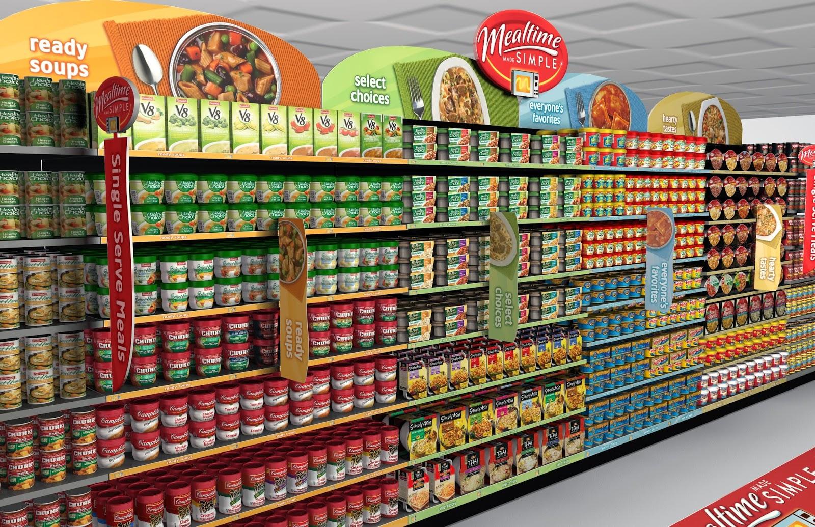 Việc lựa chọn kệ để hàng trong siêu thị rất quan trọng