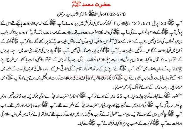 Quotes Of Hazrat Muhammad Pbuh In Urdu. QuotesGram