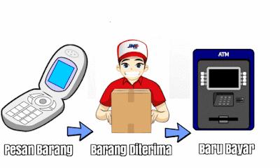 Cara Pesan Jelly Gamat QnC - BARANG SAMPAI, BARU BAYAR