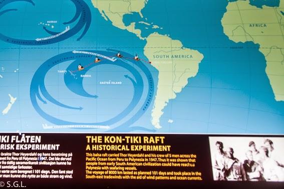 Recorrido de la expedicion Kon Tiki en el Pacifico