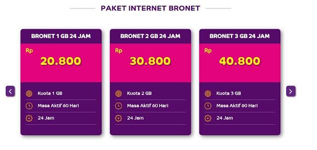Paket Internet Axis Bronet 24 jam Terbaru 2017
