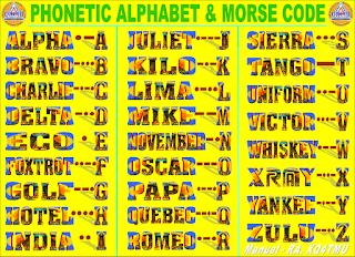 phonetic-alphabet-and-morse-code-amateur-radio-alfabeto-y-codigo-morse-radioaficionados