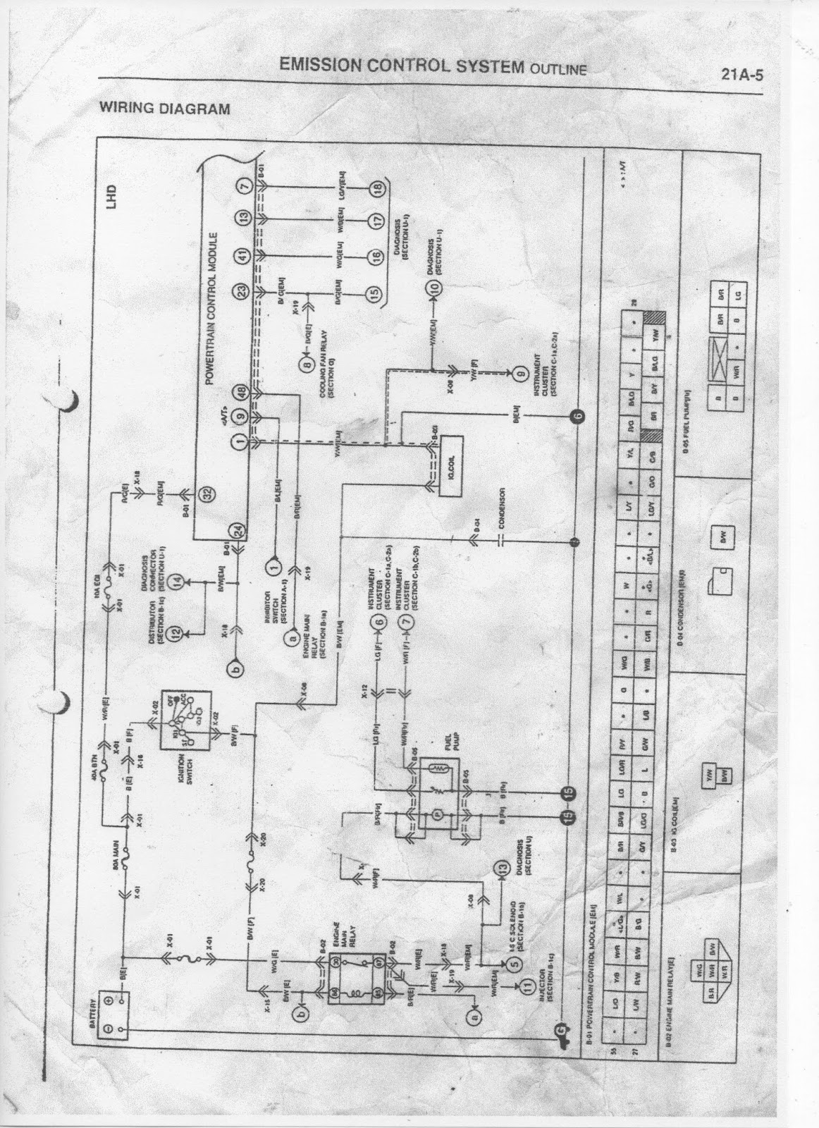 WRG-0325] Hijet Mini Truck Wiring Diagrams on