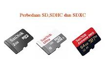 Perbedaan Kartu Memori SD, SDHC dan SDXC
