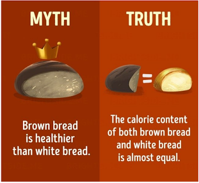 Brown-Bread-or-White-Bread