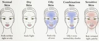 tipe jenis kulit wajah ciri dan perawatannya