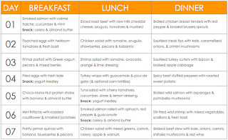 DR OZ Weight Reduction Diet Chart