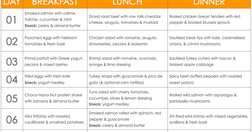 Dr Oz Weight Reduction Diet Chart Dr Oz Healthy Life