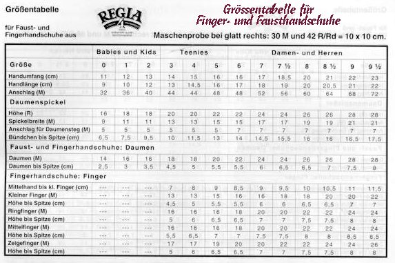 regia handschuhe tabelle